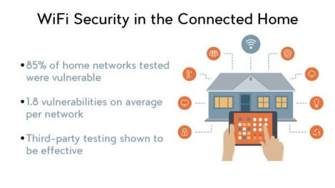 WiFi Security in the Connected Home